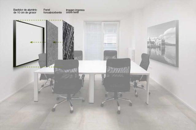 Un panel fonoabsorbente con imagen está compuesto por una estructura de aluminio, un panel de espuma y una imagen